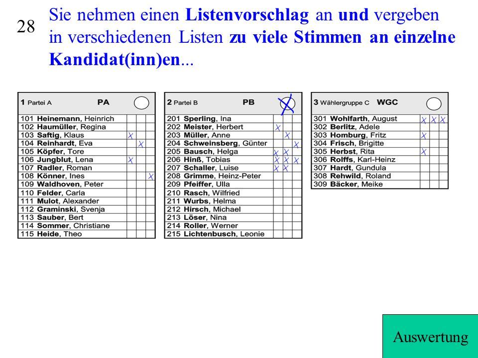 27 2...jede/r Kandidat/in erhält Stimmen nach Kennzeichnung.