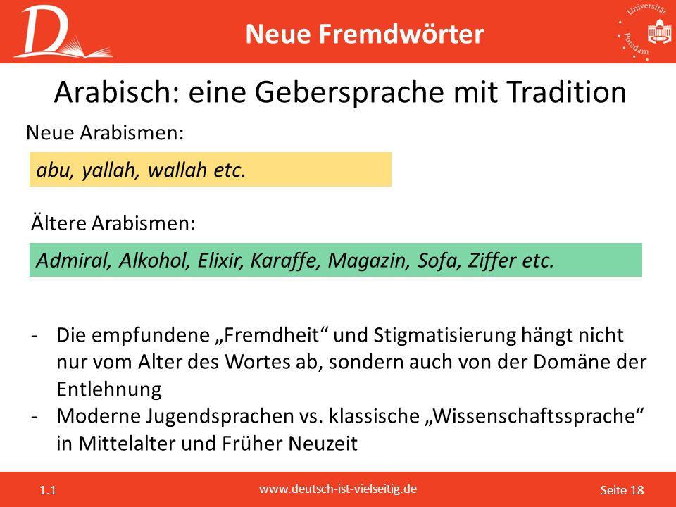 Seite 18 www.deutsch-ist-vielseitig.de 1.1 Neue Fremdwörter Admiral, Alkohol, Elixir, Karaffe, Magazin, Sofa, Ziffer etc. abu, yallah, wallah etc. Neu