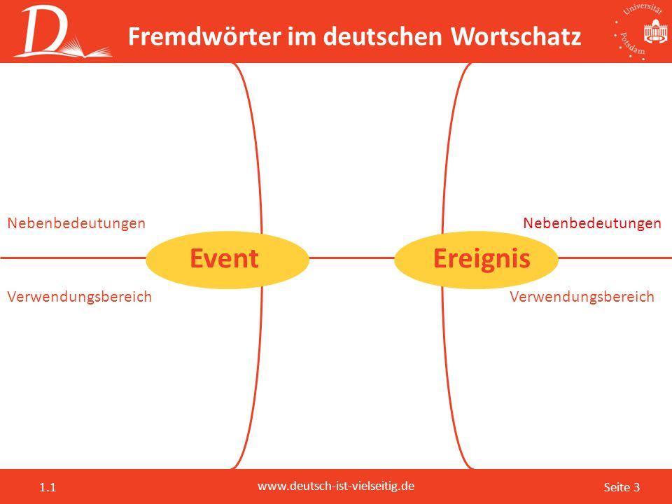 Seite 3 www.deutsch-ist-vielseitig.de 1.1 Fremdwörter im deutschen Wortschatz EventEreignis Verwendungsbereich Nebenbedeutungen