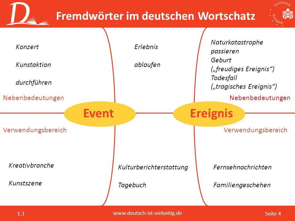 Seite 4 www.deutsch-ist-vielseitig.de 1.1 Fremdwörter im deutschen Wortschatz EventEreignis Verwendungsbereich Nebenbedeutungen Konzert Kunstaktion du