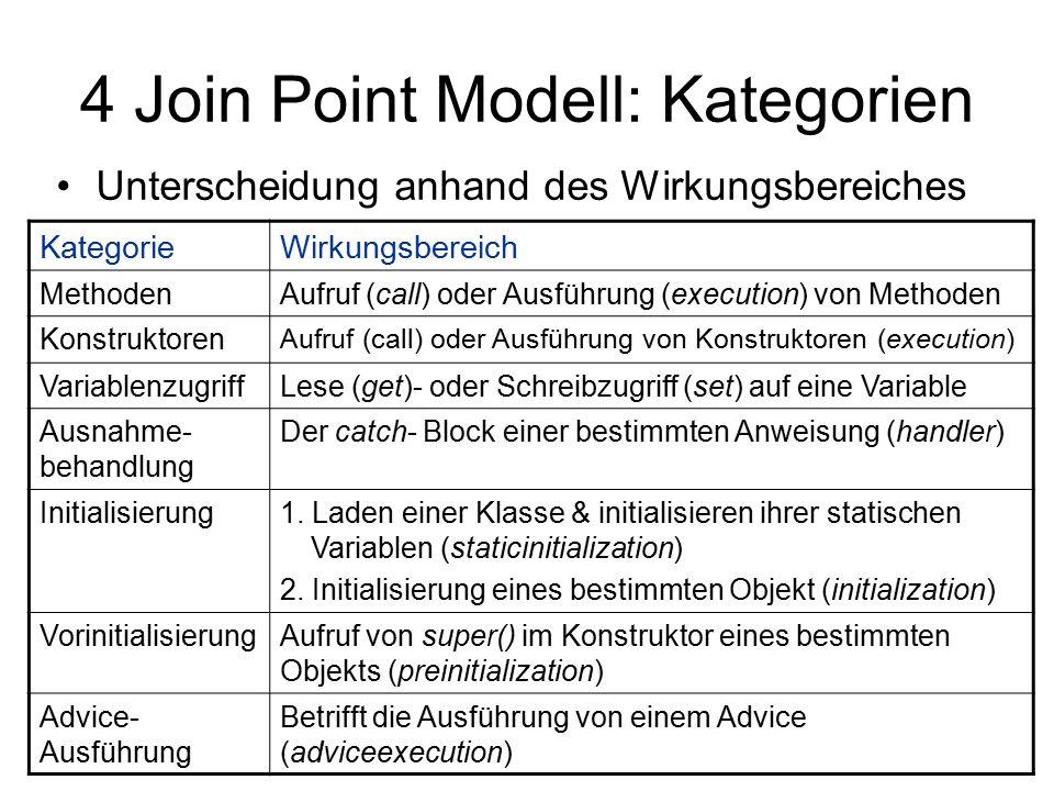 4 Join Point Modell: Kategorien Unterscheidung anhand des Wirkungsbereiches KategorieWirkungsbereich MethodenAufruf (call) oder Ausführung (execution) von Methoden Konstruktoren Aufruf (call) oder Ausführung von Konstruktoren (execution) VariablenzugriffLese (get)- oder Schreibzugriff (set) auf eine Variable Ausnahme- behandlung Der catch- Block einer bestimmten Anweisung (handler) Initialisierung1.