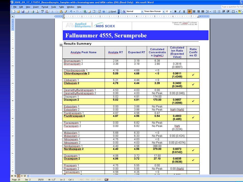 Suchergebnis und Quantifizierung Serumprobe Fallnummer 4555, Serumprobe