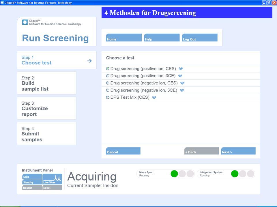 Drugscreening Methoden 4 Methoden für Drugscreening