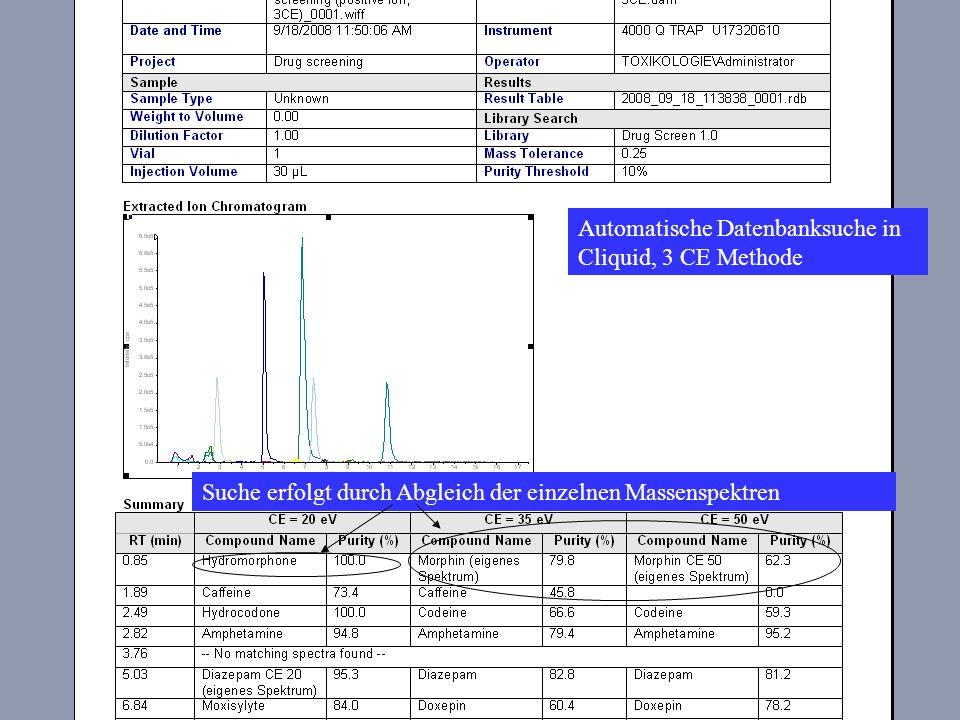 Automatische Datenbanksuche in Cliquid Automatische Datenbanksuche in Cliquid, 3 CE Methode Suche erfolgt durch Abgleich der einzelnen Massenspektren
