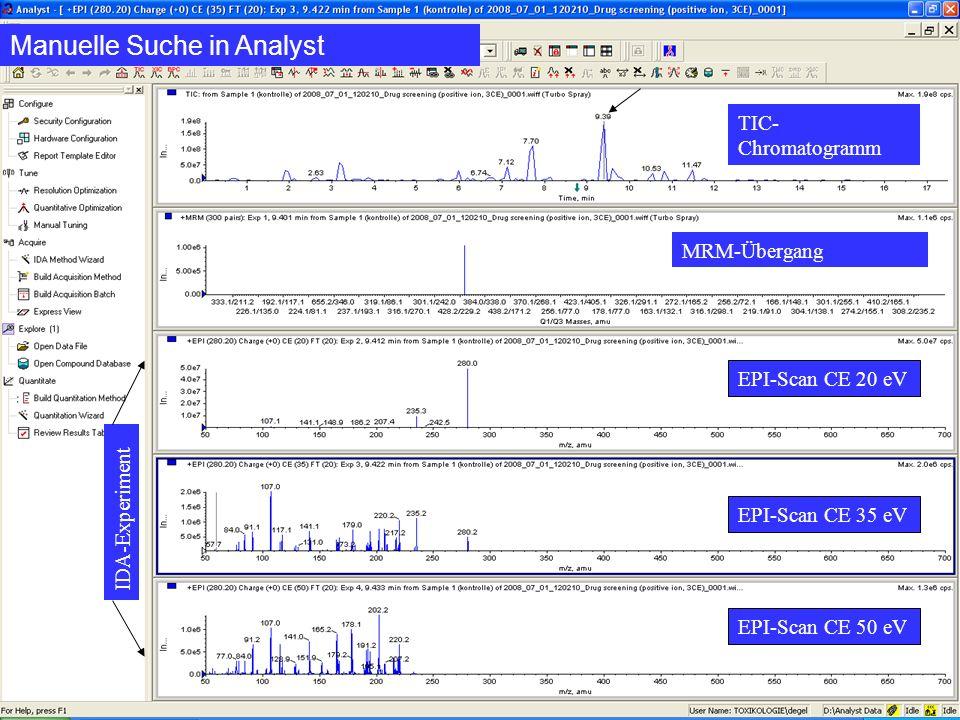 TIC- Chromatogramm MRM-Übergang EPI-Scan CE 20 eV EPI-Scan CE 35 eV EPI-Scan CE 50 eV IDA-Experiment Manuelle Suche in Analyst