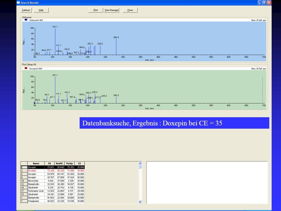 Bibliotheksuche Doxepin Datenbanksuche, Ergebnis : Doxepin bei CE = 35