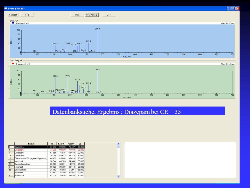 Bibliotheksuche Diazepam Datenbanksuche, Ergebnis : Diazepam bei CE = 35