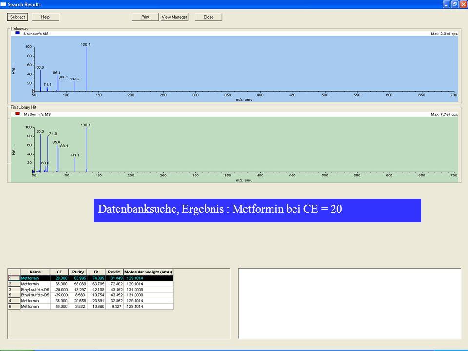 Datenbanksuche, Ergebnis : Metformin bei CE = 20