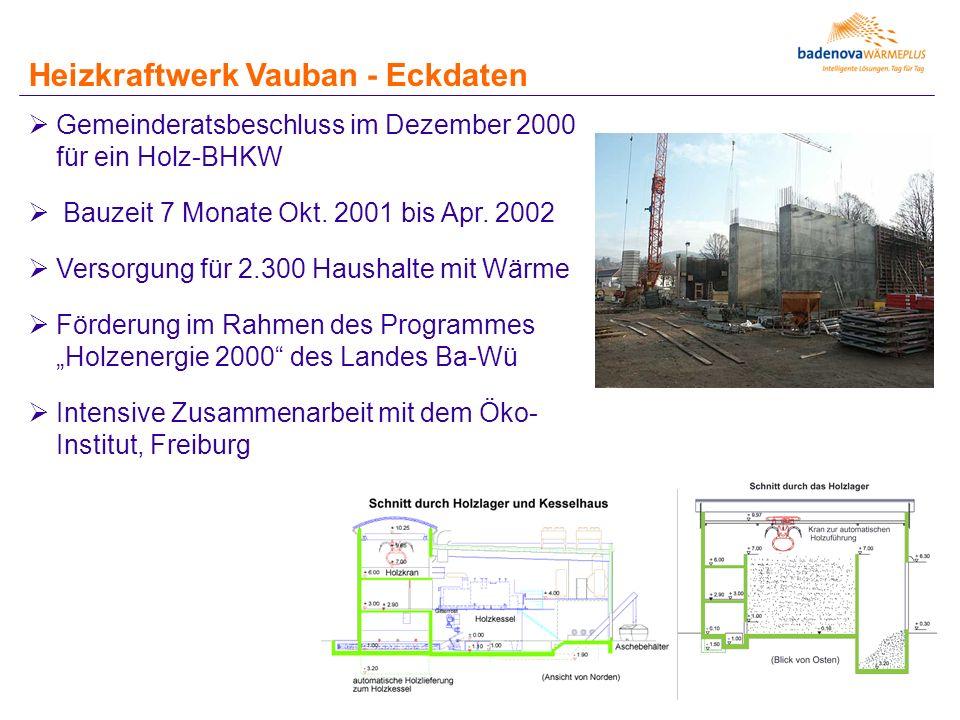  Gemeinderatsbeschluss im Dezember 2000 für ein Holz-BHKW  Bauzeit 7 Monate Okt. 2001 bis Apr. 2002  Versorgung für 2.300 Haushalte mit Wärme  För