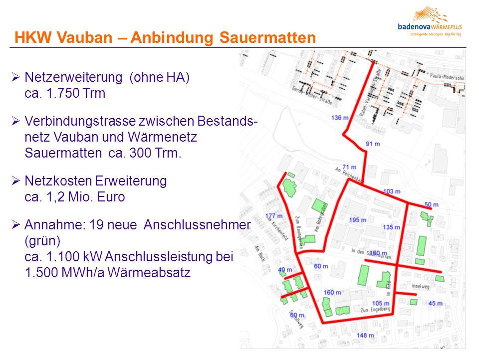  Netzerweiterung (ohne HA) ca. 1.750 Trm  Verbindungstrasse zwischen Bestands- netz Vauban und Wärmenetz Sauermatten ca. 300 Trm.  Netzkosten Erwei