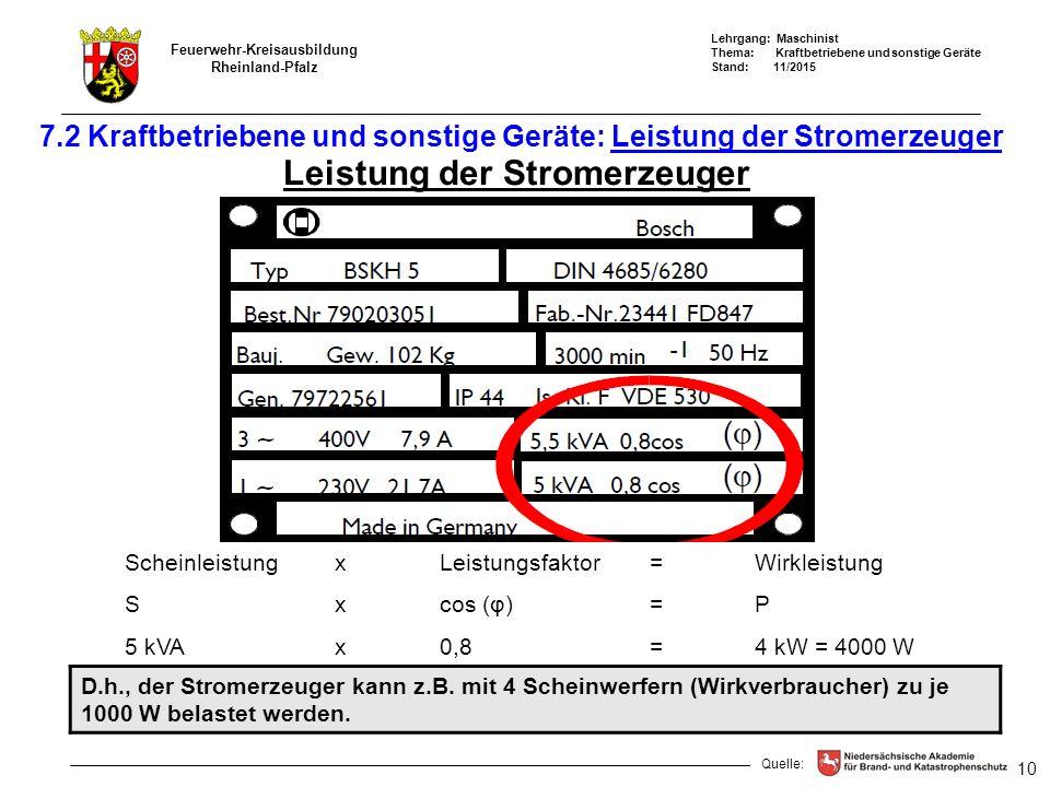 Lehrgang: Maschinist Thema: Kraftbetriebene und sonstige Geräte Stand: 11/2015 Feuerwehr-Kreisausbildung Rheinland-Pfalz 10 7.2 Kraftbetriebene und sonstige Geräte: Leistung der Stromerzeuger D.h., der Stromerzeuger kann z.B.