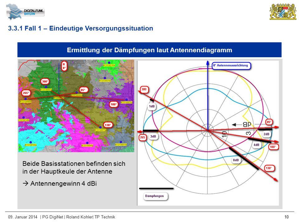 09. Januar 2014 | PG DigiNet | Roland Kohler| TP Technik 10 Ermittlung der Dämpfungen laut Antennendiagramm Beide Basisstationen befinden sich in der