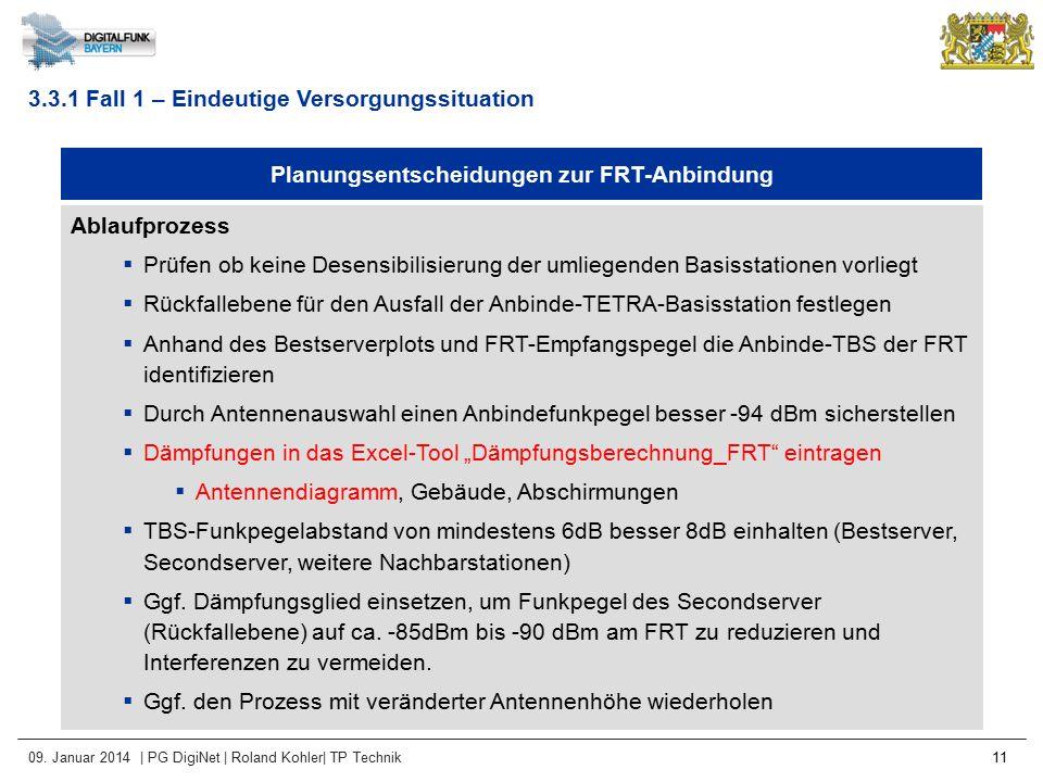09. Januar 2014 | PG DigiNet | Roland Kohler| TP Technik 11 Planungsentscheidungen zur FRT-Anbindung Ablaufprozess  Prüfen ob keine Desensibilisierun