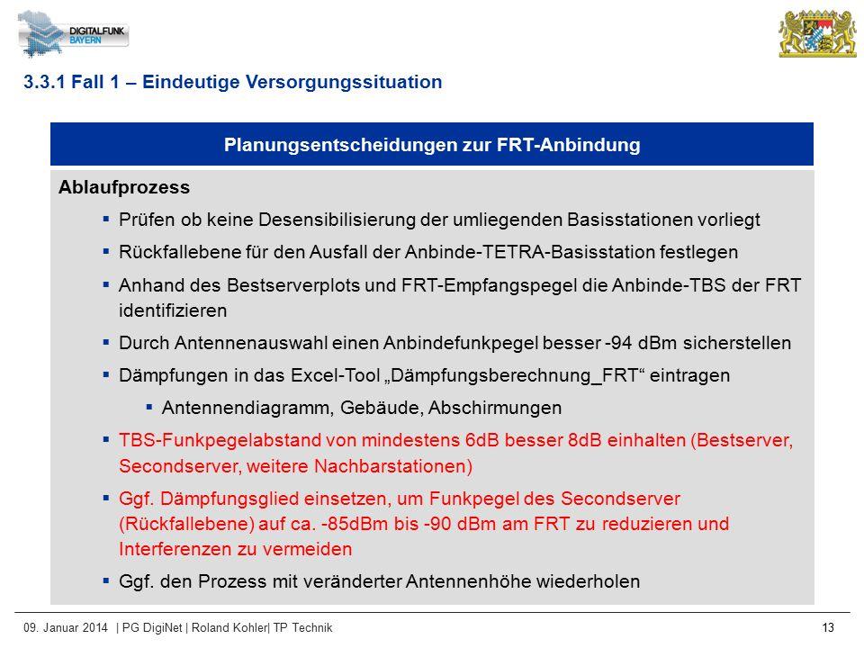 09. Januar 2014 | PG DigiNet | Roland Kohler| TP Technik 13 Planungsentscheidungen zur FRT-Anbindung Ablaufprozess  Prüfen ob keine Desensibilisierun