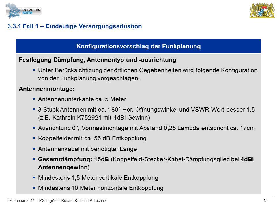 09. Januar 2014 | PG DigiNet | Roland Kohler| TP Technik 15 Konfigurationsvorschlag der Funkplanung Festlegung Dämpfung, Antennentyp und -ausrichtung
