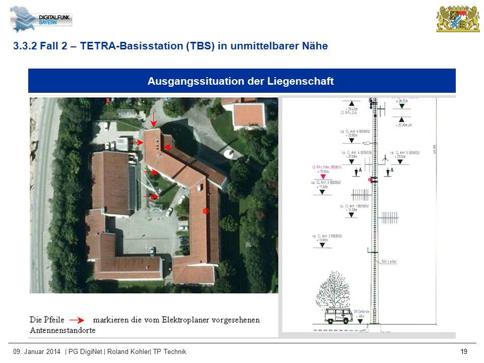 09. Januar 2014 | PG DigiNet | Roland Kohler| TP Technik 19 Ausgangssituation der Liegenschaft 3.3.2 Fall 2 – TETRA-Basisstation (TBS) in unmittelbare