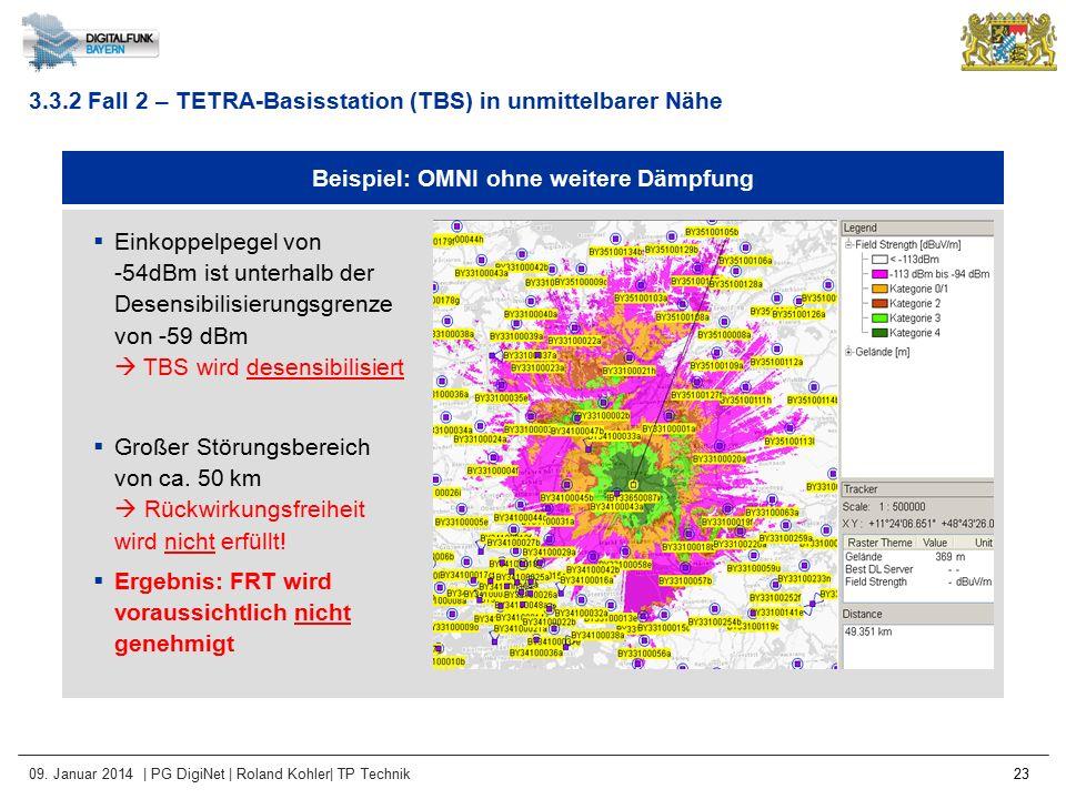 09. Januar 2014 | PG DigiNet | Roland Kohler| TP Technik 23 Beispiel: OMNI ohne weitere Dämpfung 3.3.2 Fall 2 – TETRA-Basisstation (TBS) in unmittelba