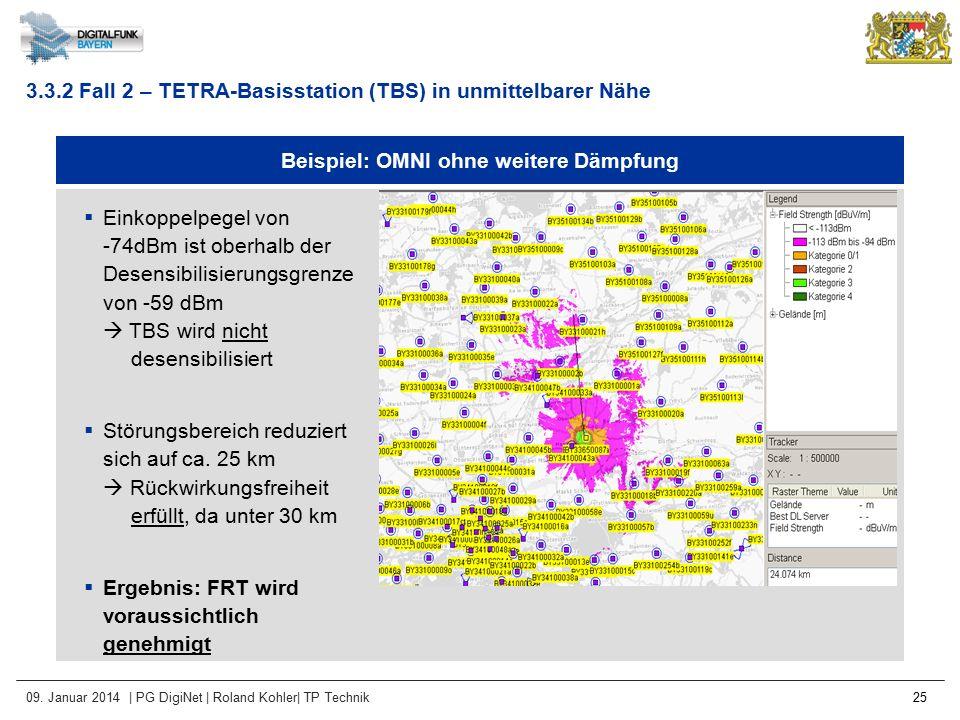 09. Januar 2014 | PG DigiNet | Roland Kohler| TP Technik 25 Beispiel: OMNI ohne weitere Dämpfung 3.3.2 Fall 2 – TETRA-Basisstation (TBS) in unmittelba