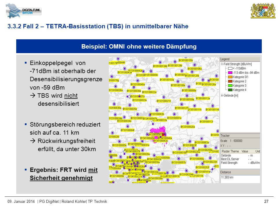 09. Januar 2014 | PG DigiNet | Roland Kohler| TP Technik 27 Beispiel: OMNI ohne weitere Dämpfung 3.3.2 Fall 2 – TETRA-Basisstation (TBS) in unmittelba