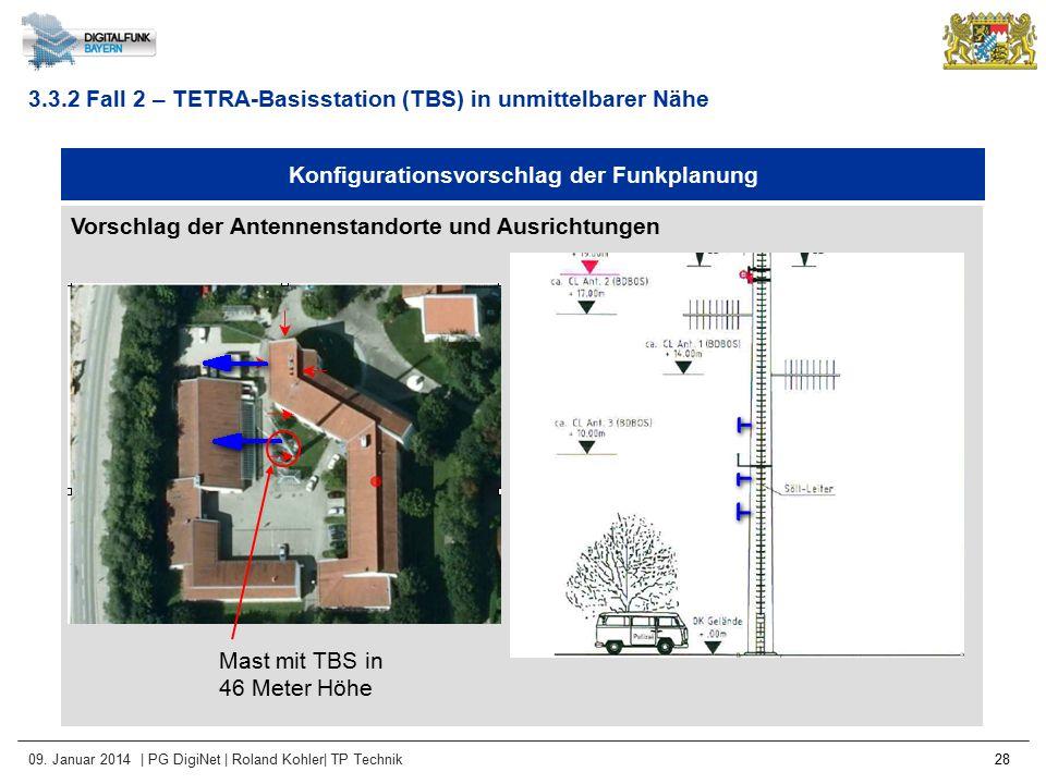 09. Januar 2014 | PG DigiNet | Roland Kohler| TP Technik 28 Konfigurationsvorschlag der Funkplanung Vorschlag der Antennenstandorte und Ausrichtungen