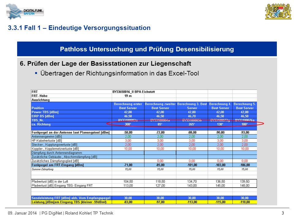 09. Januar 2014 | PG DigiNet | Roland Kohler| TP Technik 3 Pathloss Untersuchung und Prüfung Desensibilisierung 6. Prüfen der Lage der Basisstationen