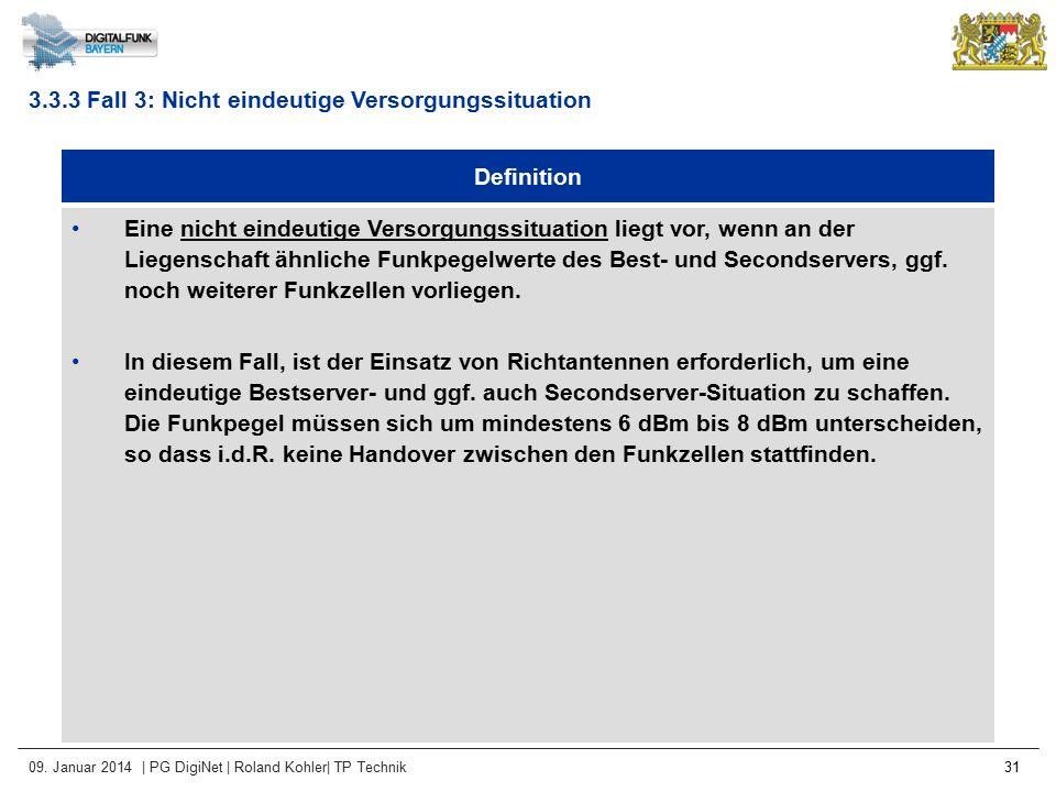 09. Januar 2014 | PG DigiNet | Roland Kohler| TP Technik 31 Definition Eine nicht eindeutige Versorgungssituation liegt vor, wenn an der Liegenschaft