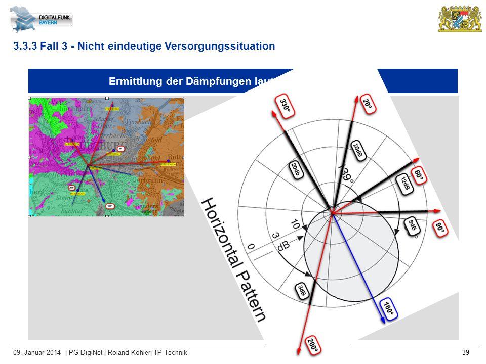 09. Januar 2014 | PG DigiNet | Roland Kohler| TP Technik 39 Ermittlung der Dämpfungen laut Antennendiagramm 3.3.3 Fall 3 - Nicht eindeutige Versorgung