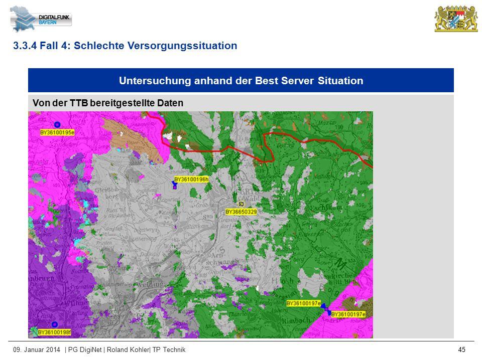 09. Januar 2014 | PG DigiNet | Roland Kohler| TP Technik 45 Untersuchung anhand der Best Server Situation Von der TTB bereitgestellte Daten 3.3.4 Fall