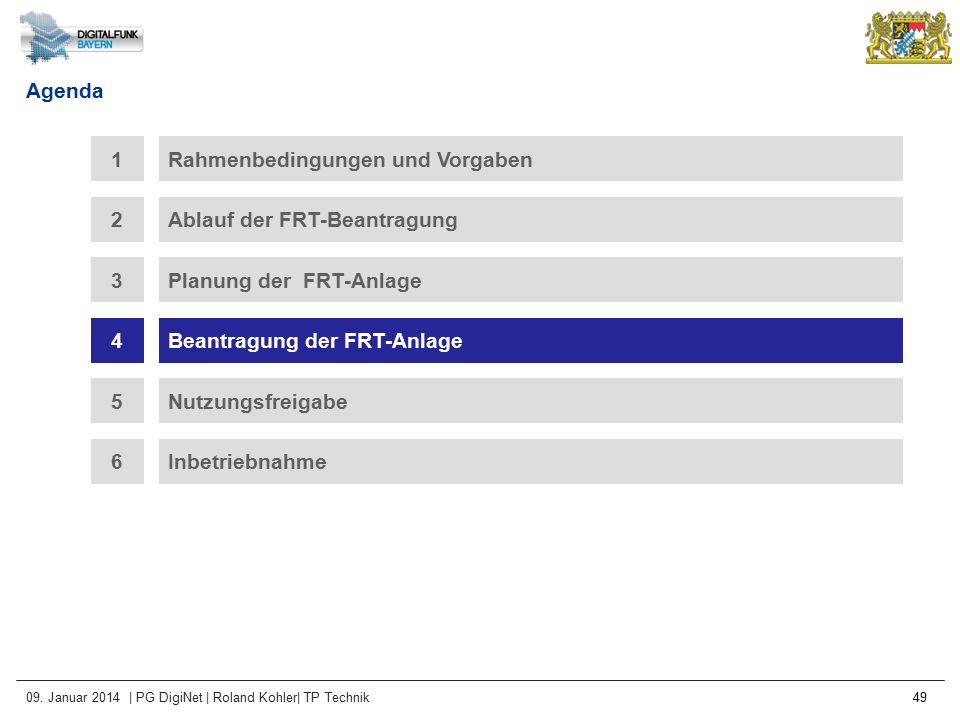 09. Januar 2014 | PG DigiNet | Roland Kohler| TP Technik 49 Agenda Rahmenbedingungen und Vorgaben1 Ablauf der FRT-Beantragung2 3Planung der FRT-Anlage
