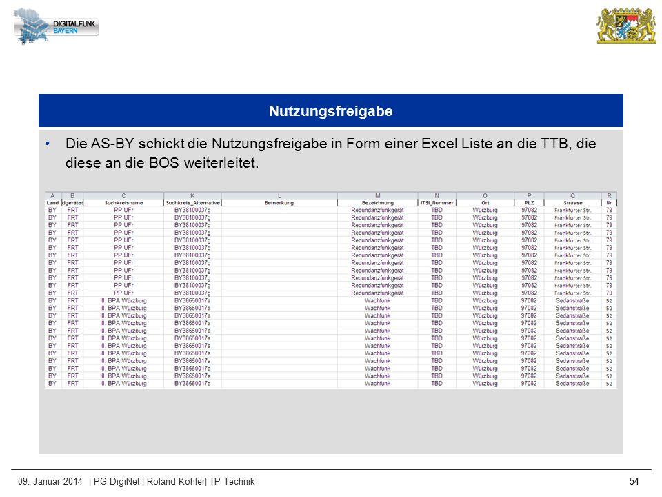 09. Januar 2014 | PG DigiNet | Roland Kohler| TP Technik 54 Nutzungsfreigabe Die AS-BY schickt die Nutzungsfreigabe in Form einer Excel Liste an die T