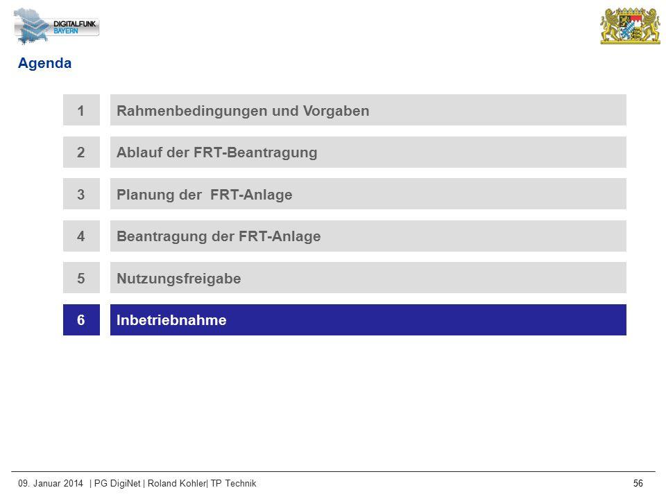 09. Januar 2014 | PG DigiNet | Roland Kohler| TP Technik 56 Agenda Rahmenbedingungen und Vorgaben1 Ablauf der FRT-Beantragung2 3Planung der FRT-Anlage