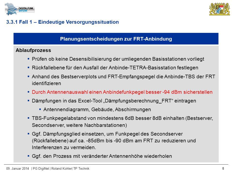 09. Januar 2014 | PG DigiNet | Roland Kohler| TP Technik 8 Planungsentscheidungen zur FRT-Anbindung Ablaufprozess  Prüfen ob keine Desensibilisierung