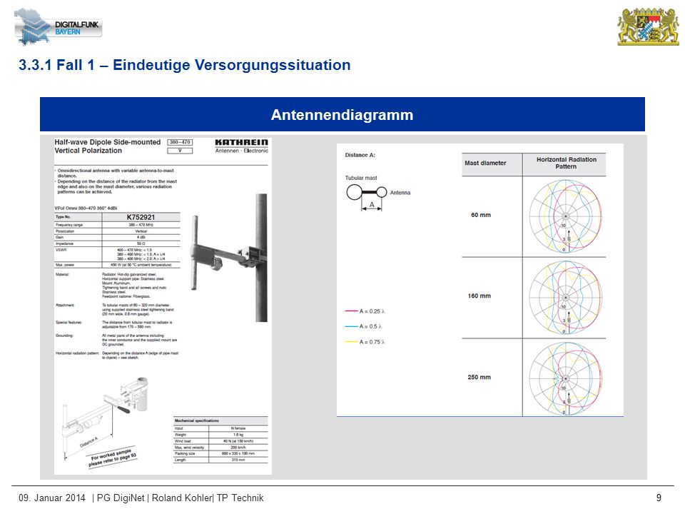 09. Januar 2014 | PG DigiNet | Roland Kohler| TP Technik 9 Antennendiagramm 3.3.1 Fall 1 – Eindeutige Versorgungssituation