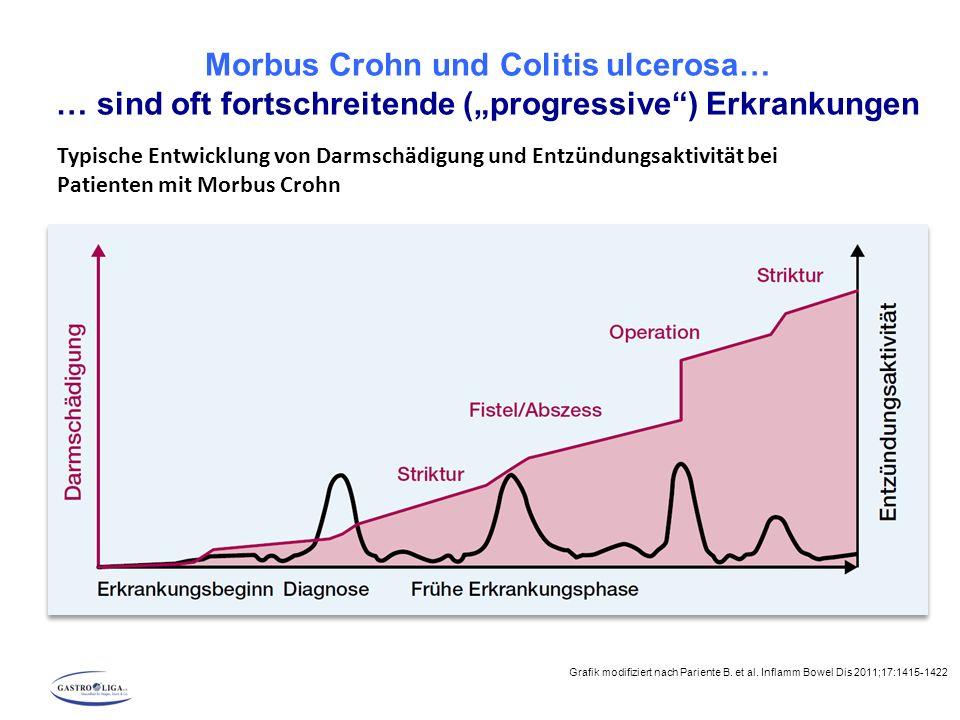 """Morbus Crohn und Colitis ulcerosa… … sind oft fortschreitende (""""progressive"""") Erkrankungen Grafik modifiziert nach Pariente B. et al. Inflamm Bowel Di"""
