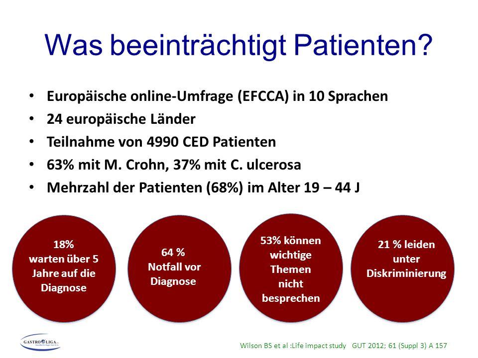 Was beeinträchtigt Patienten? Europäische online-Umfrage (EFCCA) in 10 Sprachen 24 europäische Länder Teilnahme von 4990 CED Patienten 63% mit M. Croh