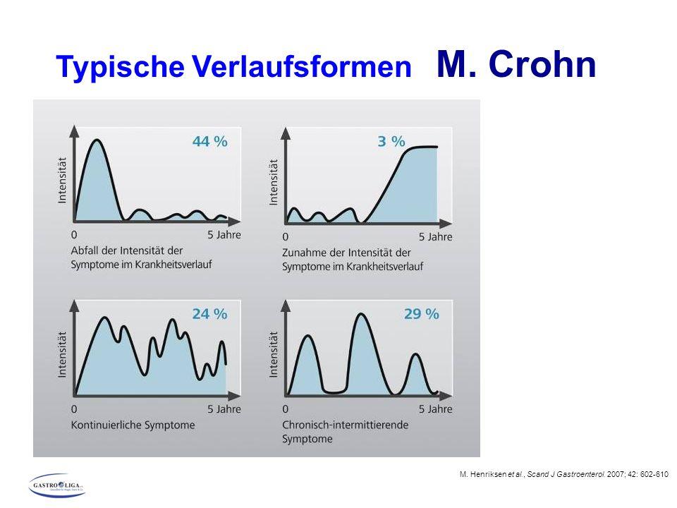 Typische Verlaufsformen M. Crohn M. Henriksen et al., Scand J Gastroenterol. 2007; 42: 602-610