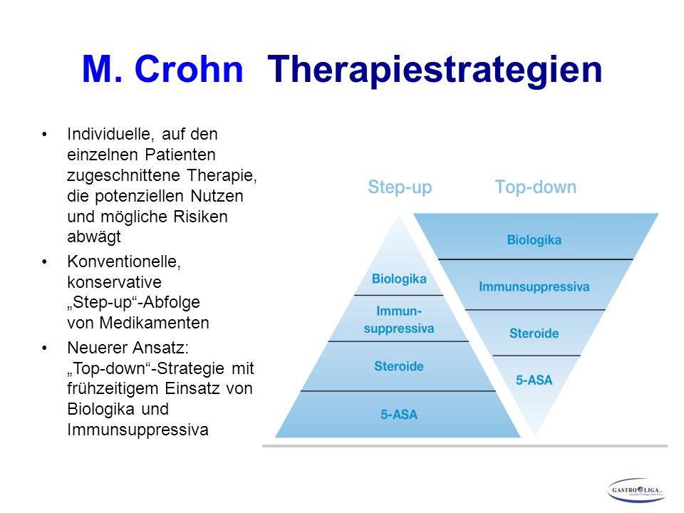 M. Crohn Therapiestrategien Individuelle, auf den einzelnen Patienten zugeschnittene Therapie, die potenziellen Nutzen und mögliche Risiken abwägt Kon