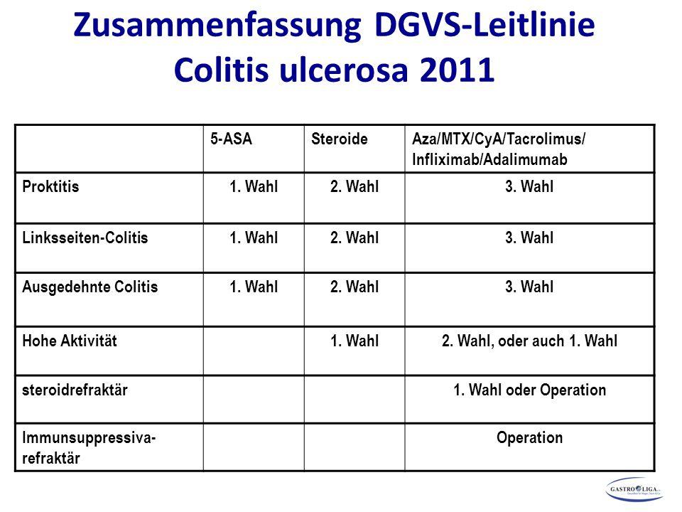 Zusammenfassung DGVS-Leitlinie Colitis ulcerosa 2011 5-ASASteroideAza/MTX/CyA/Tacrolimus/ Infliximab/Adalimumab Proktitis1. Wahl2. Wahl3. Wahl Linksse