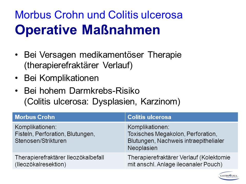 Morbus Crohn und Colitis ulcerosa Operative Maßnahmen Bei Versagen medikamentöser Therapie (therapierefraktärer Verlauf) Bei Komplikationen Bei hohem