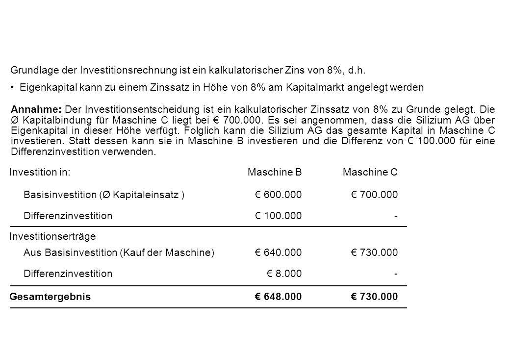 Grundlage der Investitionsrechnung ist ein kalkulatorischer Zins von 8%, d.h.