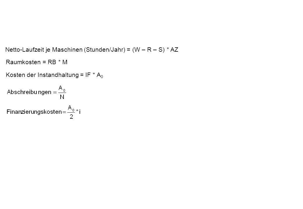 Netto-Laufzeit je Maschinen (Stunden/Jahr) = (W – R – S) * AZ Raumkosten = RB * M Kosten der Instandhaltung = IF * A 0