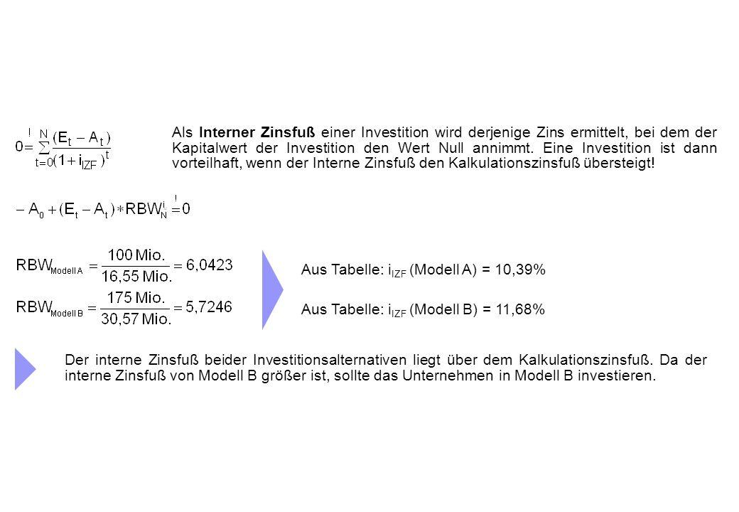 Als Interner Zinsfuß einer Investition wird derjenige Zins ermittelt, bei dem der Kapitalwert der Investition den Wert Null annimmt.