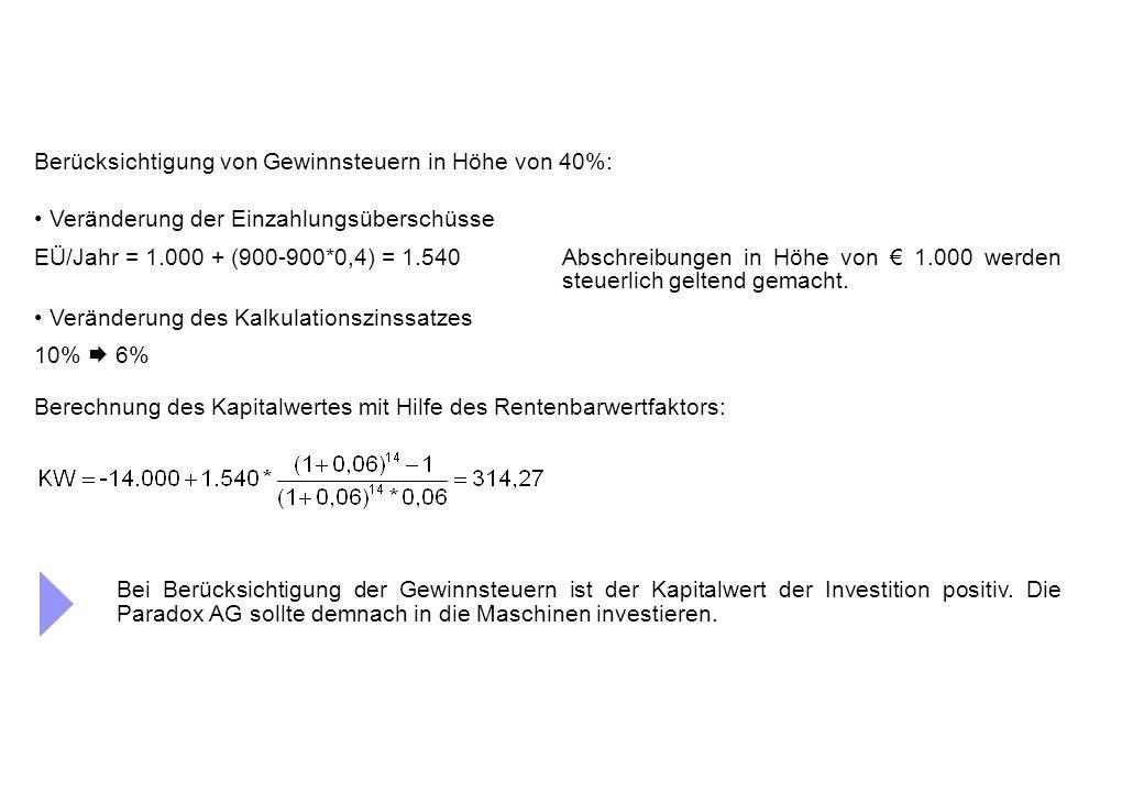 Berücksichtigung von Gewinnsteuern in Höhe von 40%: Bei Berücksichtigung der Gewinnsteuern ist der Kapitalwert der Investition positiv.