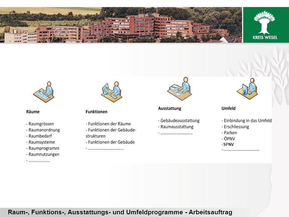Raum-, Funktions-, Ausstattungs- und Umfeldprogramme – Akteure und ihre Funktionen BK Technik Hr.