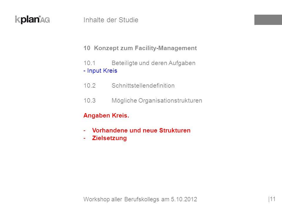 10Konzept zum Facility-Management 10.1Beteiligte und deren Aufgaben - Input Kreis 10.2Schnittstellendefinition 10.3Mögliche Organisationstrukturen Angaben Kreis.