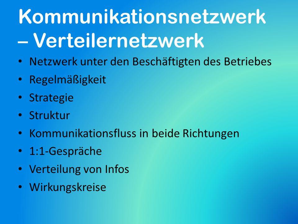 Kommunikationsnetzwerk – Verteilernetzwerk Netzwerk unter den Beschäftigten des Betriebes Regelmäßigkeit Strategie Struktur Kommunikationsfluss in beide Richtungen 1:1-Gespräche Verteilung von Infos Wirkungskreise