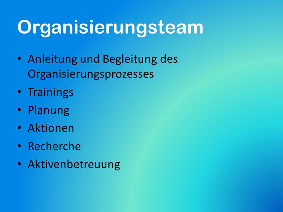 Organisierungsteam Anleitung und Begleitung des Organisierungsprozesses Trainings Planung Aktionen Recherche Aktivenbetreuung