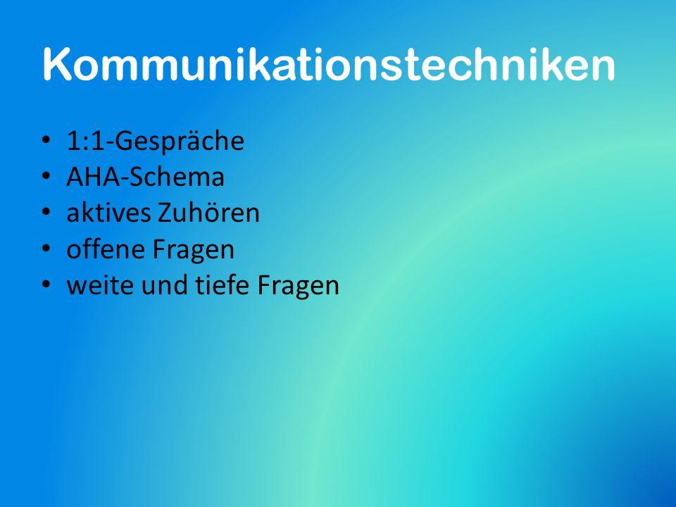 Kommunikationstechniken 1:1-Gespräche AHA-Schema aktives Zuhören offene Fragen weite und tiefe Fragen