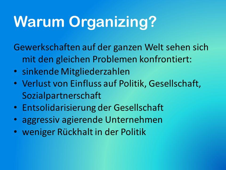 Betriebslandkarte Plan / Grundriss Organigramm Raster Was wird vermerkt.