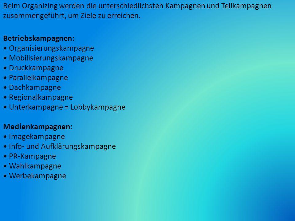 Kampagnenarbeit im Organizing Betriebskampagnen: Organisierungskampagne Mobilisierungskampagne Druckkampagne Parallelkampagne Dachkampagne Regionalkampagne Unterkampagne = Lobbykampagne Medienkampagnen: Imagekampagne Info- und Aufklärungskampagne PR-Kampagne Wahlkampagne Werbekampagne